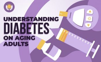 Understanding diabetes on Aging Adults featured image homecare4u